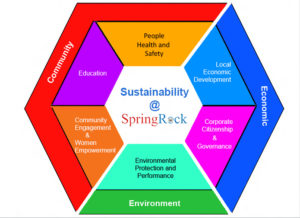 sustainability-page